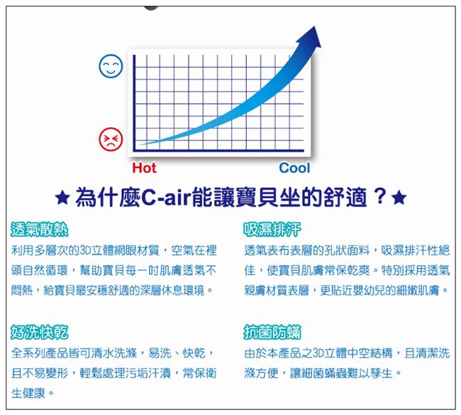 FireShot Capture 301 - 系統測試中請勿下單C-air聰明寶貝推車坐墊 – C-air 聰明寶貝智囊_ - https___c-air.com.tw_product_c-air