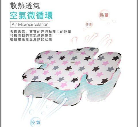【推車坐墊推薦】Zooper 有機棉冰絲涼感墊 呵護寶寶細嫩肌一年四季皆適用