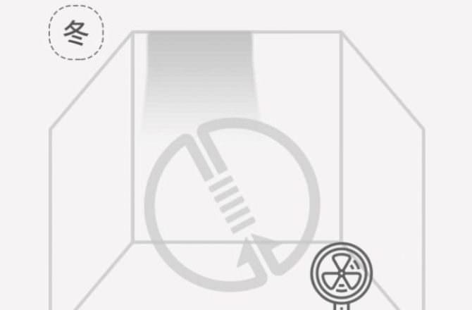 日本 IRIS 空氣循環扇 IRIS PCF-HD18 一年四季皆可適用!協助空氣流通,迅速冷房、暖房的好幫手!