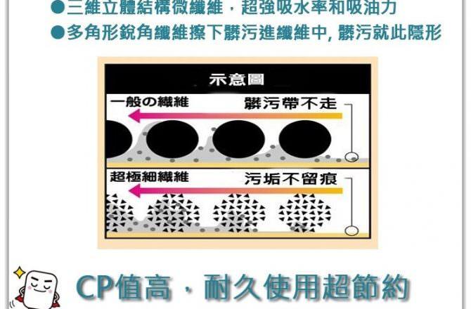 【團購】日本LEC 激落君家事清潔用品 讓媽媽事半功倍的好幫手